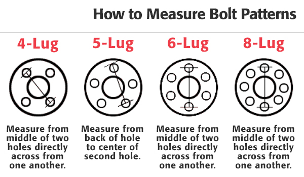 5 Lug Bolt Pattern Chart >> How To Measure Bolt Pattern Easily And Effectively